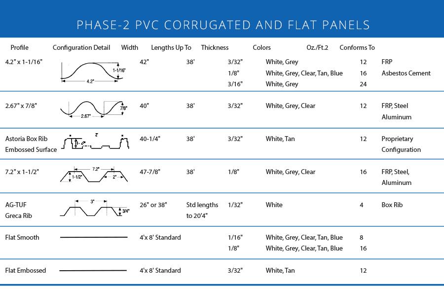 phase2-chart02